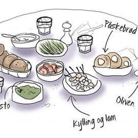 Skærtorsdag med symbolsk måltid
